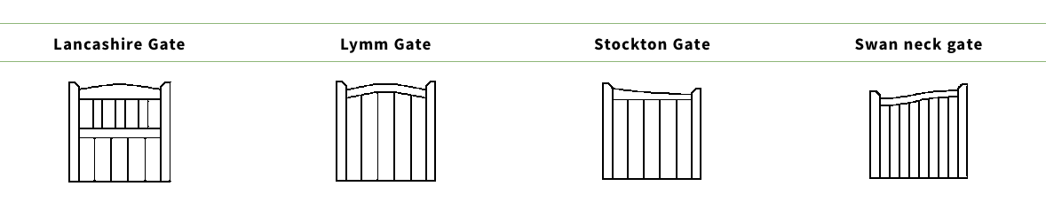 Types of Gates
